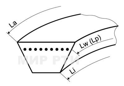 ремни клиновые размеры